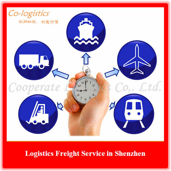 international china consolidation services from China--skype:evadai2013
