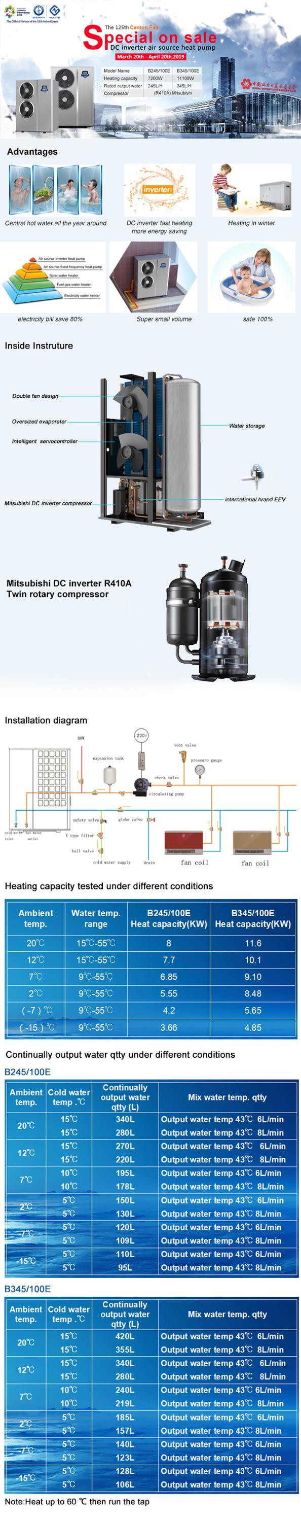 China Wholesale 6KW 10KW Air Source Heatpump Water Heater DC Inverter Air to Water Heat Pump