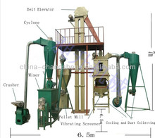 CS 2015 Professional complete sugar beet pulp pelletizing line/sugar beet pulp pellet production line/pellet making line