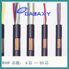 Low Price Low Voltage Control Cable Wire For Hot Selling