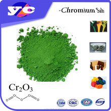 Industrial Grade chrome oxide green in chemical powder 99.3%