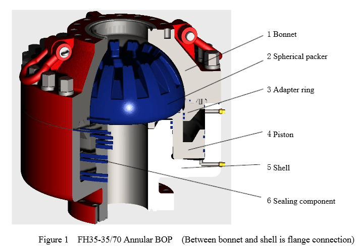 Api 6a Annular Blowout Preventer  Bop  For Drilling Well