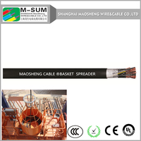 abrasion resistant shield basket cable brige for power cable