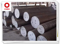 Forged grade 8.8 carbon steel rod with low price