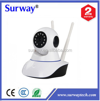 Home IP camera support to work with variety sensor
