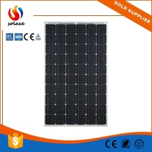 best price mini solar panel 12v 130w