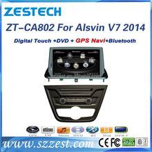 ZESTECH car dvd gps bluetooth 2015 8 inch touch screen car dvd gps for changan V7