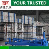 RD Alibaba Light weight Construction building material for concrete formwork In Stock sell to Japan