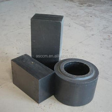 China asccm high quality refractory magnesia carbon brick using for ladle and converter EAF