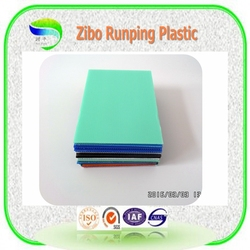 China factory sale 2mm thickness 1000mm width color PP plastic hollow sheet