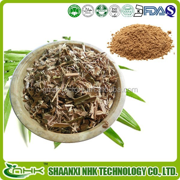 China golden factory best price anti-rheumatism 100% natural hight quality white willow extract