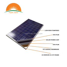 HOT SALE 250W MONO crystalline solar panel solar module with CE TUV EL test for solar system