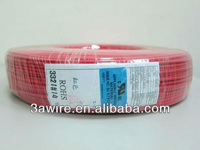 UL 3321 Power Cables xlpe insulated