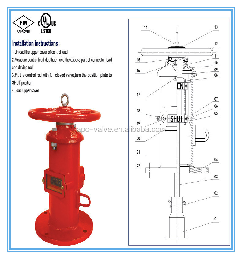 For export Wall Type Indicator Post , indicator valve FM Approved