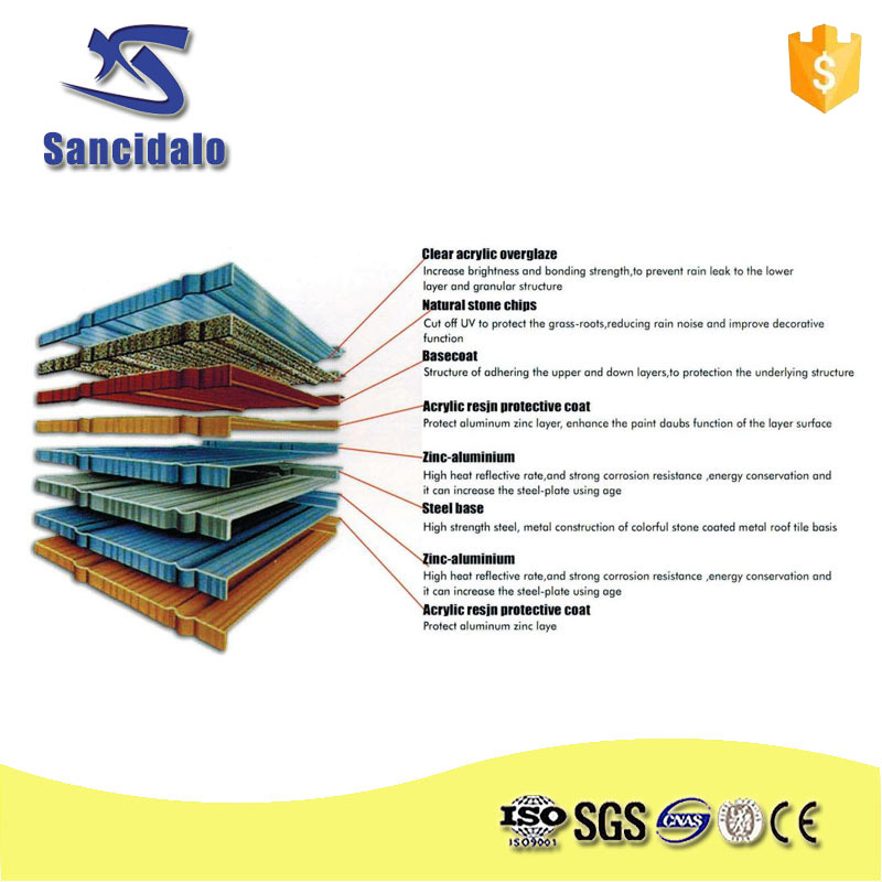 High quality long duration time double color roof tile from China famous supplier