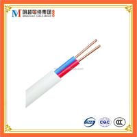 low smoke zero halogen pvc insulated power electric wire cable prices