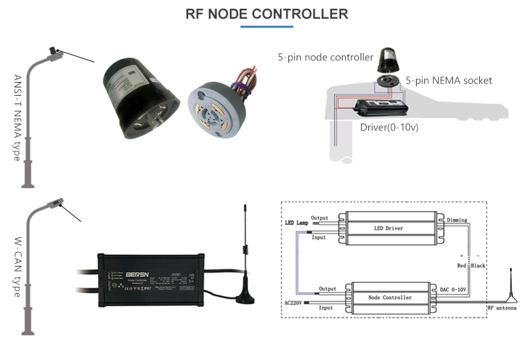 RF wifi wireless led ethernet dimming controller automatic street light control system