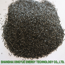 Ningxia anthracite coal specifications filter media