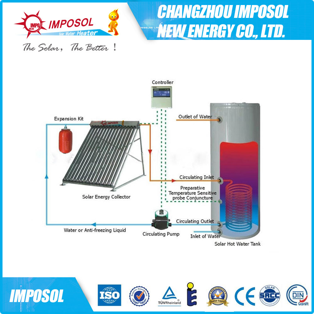 CE greenhouse heating systems ,SOLAR WARER HEATER STSTEM