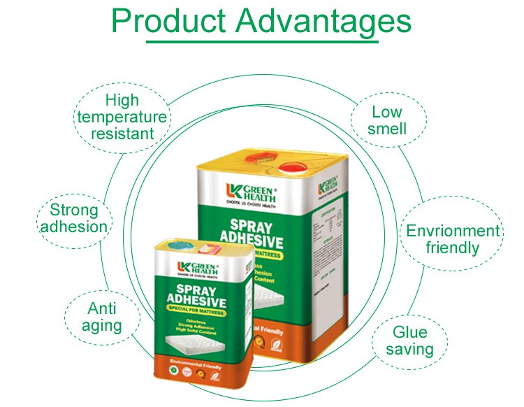 Greenhealth mattress contact spray adhesive glue