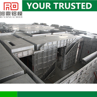 RD alibaba Reduce labor cost Construction Building concrete formwork System Manufacturer sell to Dubai for aluminum formwork