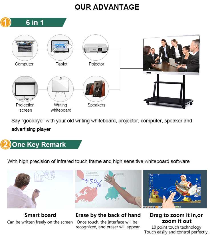 65 Inch Interactive electric whiteboard ir touch screen smart tv