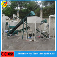 Reasonable price wood pellet manufacturing plant for sale