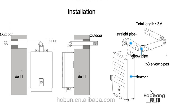 wall mounted balance gas water heater LPG water heater