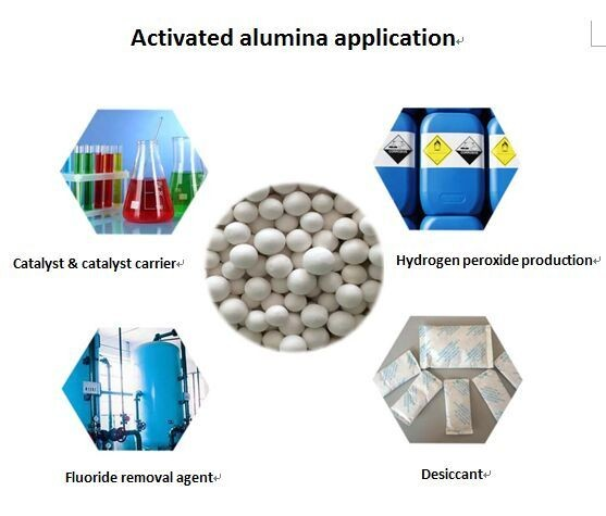 Chemical Auxiliary Agent Adsorbent catalyst activated alumina price