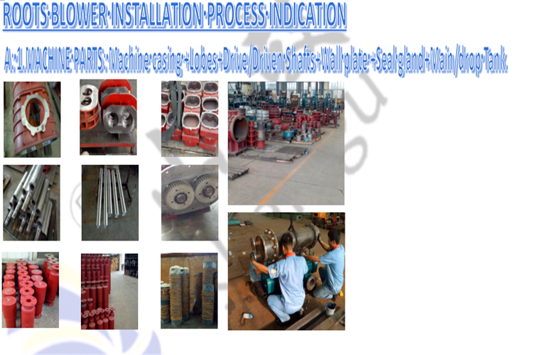 MTS series resin and plastic processing roots blower