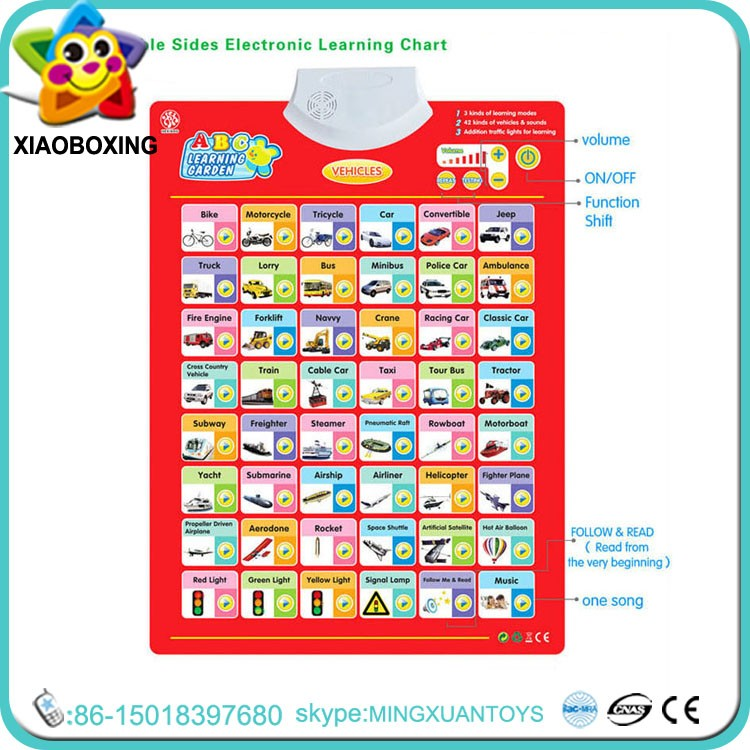 OEM toys educational toy phonetic wall chart for sale