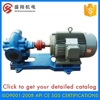 China Factory Displacement Use Convenient KCB Transfer Gear Oil Pump