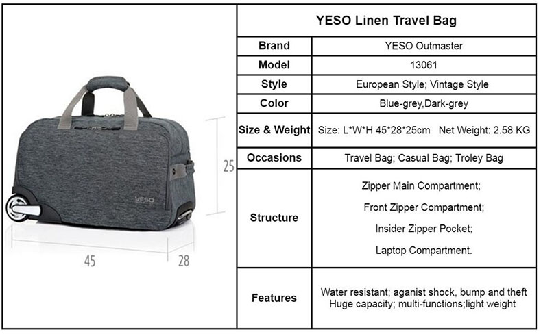 bf87bb0b467f YESO Trolley Travel Bag Hand Luggage 20 inch 32L Rolling Duffle Bags  Waterproof Oxford Suitcase Wheels Carry On Luggage Unisex
