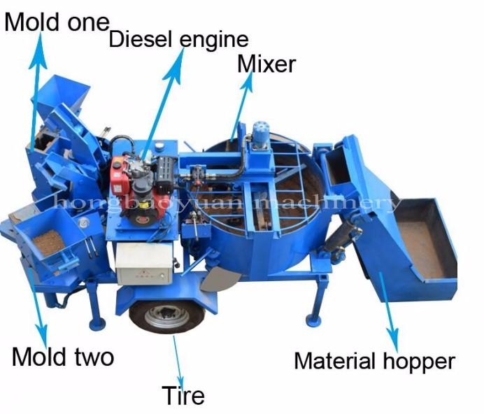 Interlocking Compressed Earth Block Machine : M mi twin red mud clay soil hydraform interlocking and