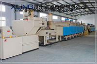High Quality heat treatment equipment