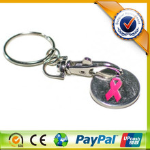 Ribbon Logo supermarket cart trolley coin keyrings in 1 or 2 euro size