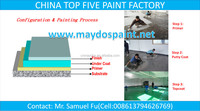 Maydos Oil Base Liquid Heavy Traffic Resistance Concrete Rubber Epoxy Resin Flooring Coatings (China Coatngs Company )