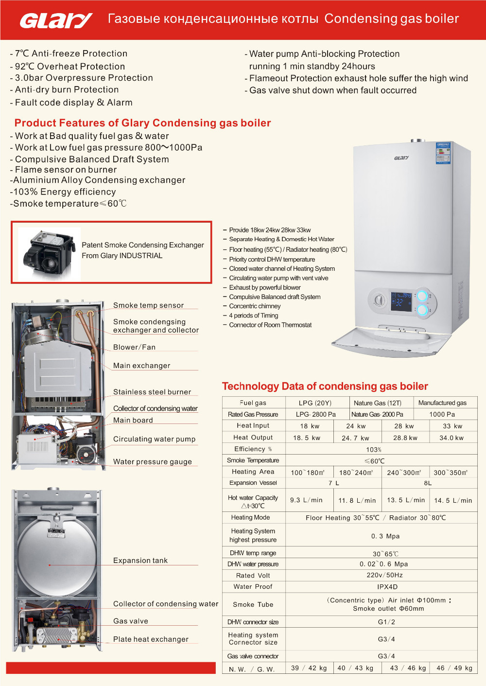 Poster - Condensing gas boiler 18kw~33kw