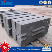 China hot sale Blow Bar For Impact Crusher spare part for offering price list