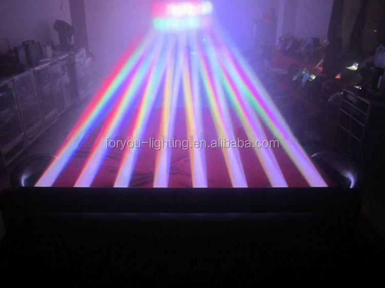 8x12W RGBW QUAD LEDs Pixel Sharpy American DJ Sweeper Beam LED Bar Lighting-12.jpg