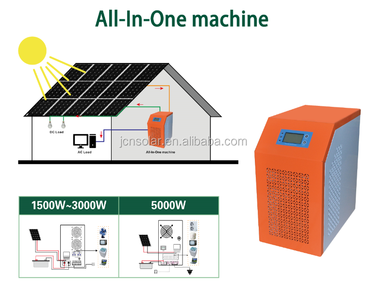 Factory directly sale AC solar generator 240v 1kw 2kw 3kw 5kw off grid power system for Australia market