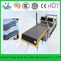 Cutter for large garment factories