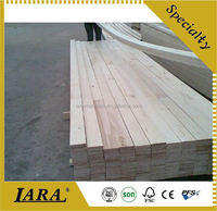 looking for investors construction,lvl form boards,timber lvl
