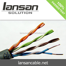 Wire Cable Network Cable 2m 3m 5m Customized Length UTP FTP SFTP Cat5e Cat6 Patch Cord