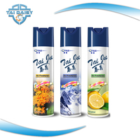 Buy Automatic Air Freshener for Car