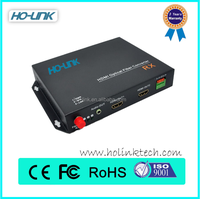 Good Stability HDMI Video Over Single Fiber Converter Support HD1080P