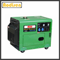 china manufactured portable super silent diesel generator set