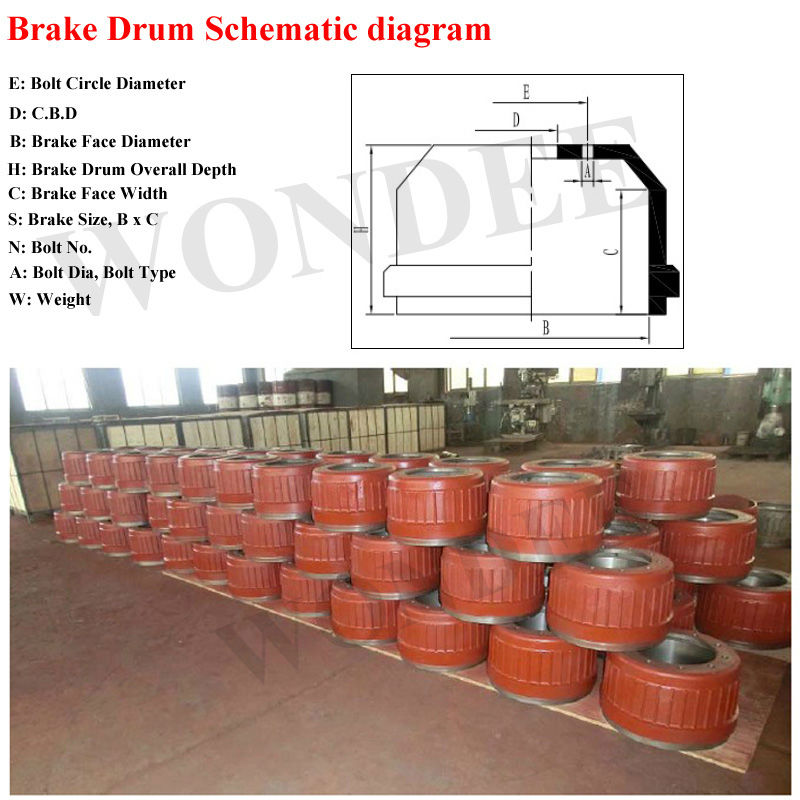OEM No.0310677630 BPW type Semi Truck Brake Drum