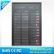 foreign exchange rates\ bank exchange sign panel \ currency exchange display screen