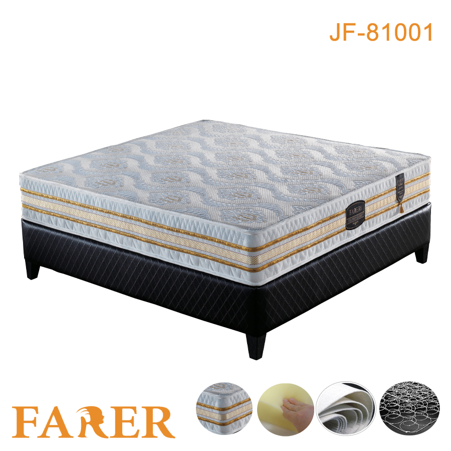 2017 New design mattress memory foam With Bottom Price
